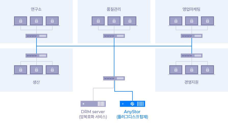 img_refer_filesharing01